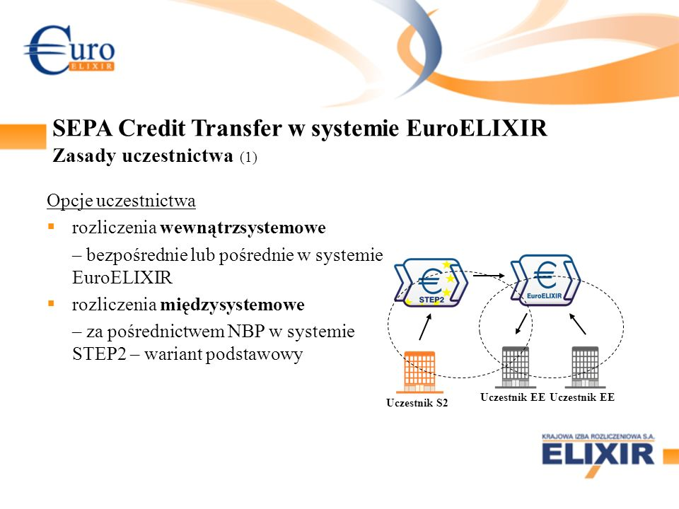 SEPA Credit Transfer w systemie EuroELIXIR Zasady uczestnictwa (1)