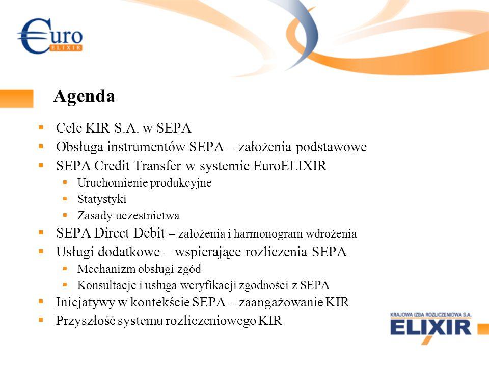 Agenda Cele KIR S.A. w SEPA