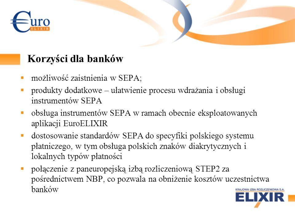 Korzyści dla banków możliwość zaistnienia w SEPA;