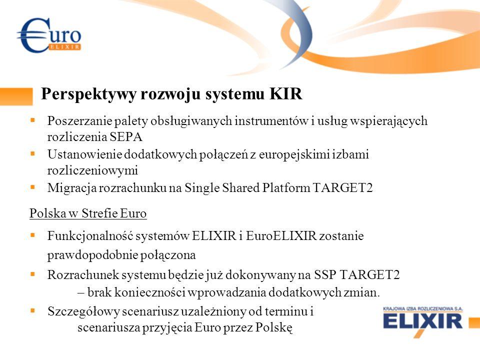 Perspektywy rozwoju systemu KIR