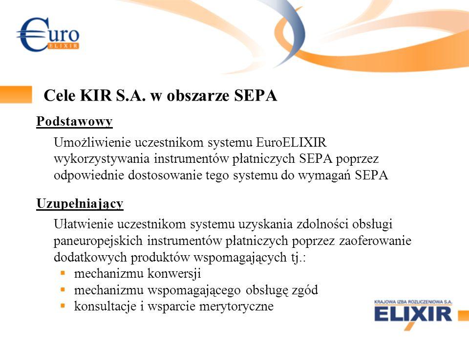 Cele KIR S.A. w obszarze SEPA