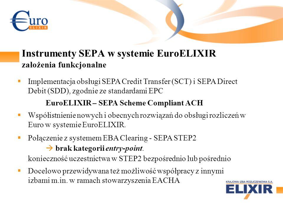Instrumenty SEPA w systemie EuroELIXIR założenia funkcjonalne