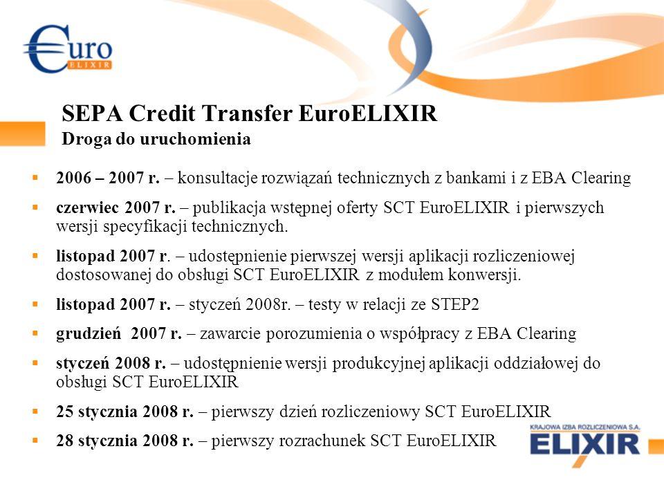 SEPA Credit Transfer EuroELIXIR Droga do uruchomienia