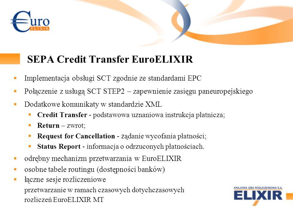 SEPA Credit Transfer EuroELIXIR
