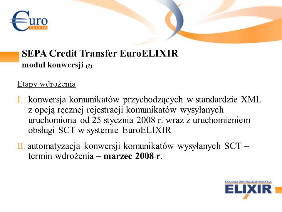 SEPA Credit Transfer EuroELIXIR moduł konwersji (2)