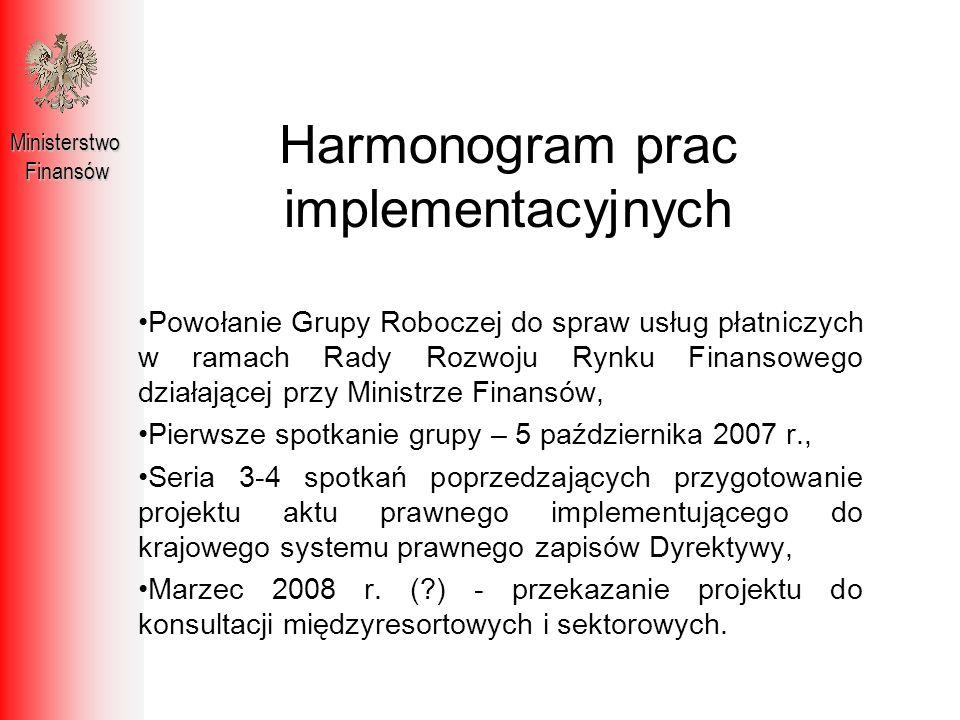 Harmonogram prac implementacyjnych