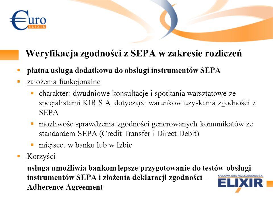 Weryfikacja zgodności z SEPA w zakresie rozliczeń