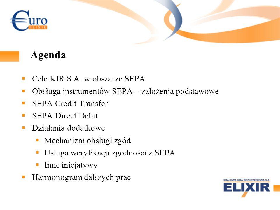 Agenda Cele KIR S.A. w obszarze SEPA