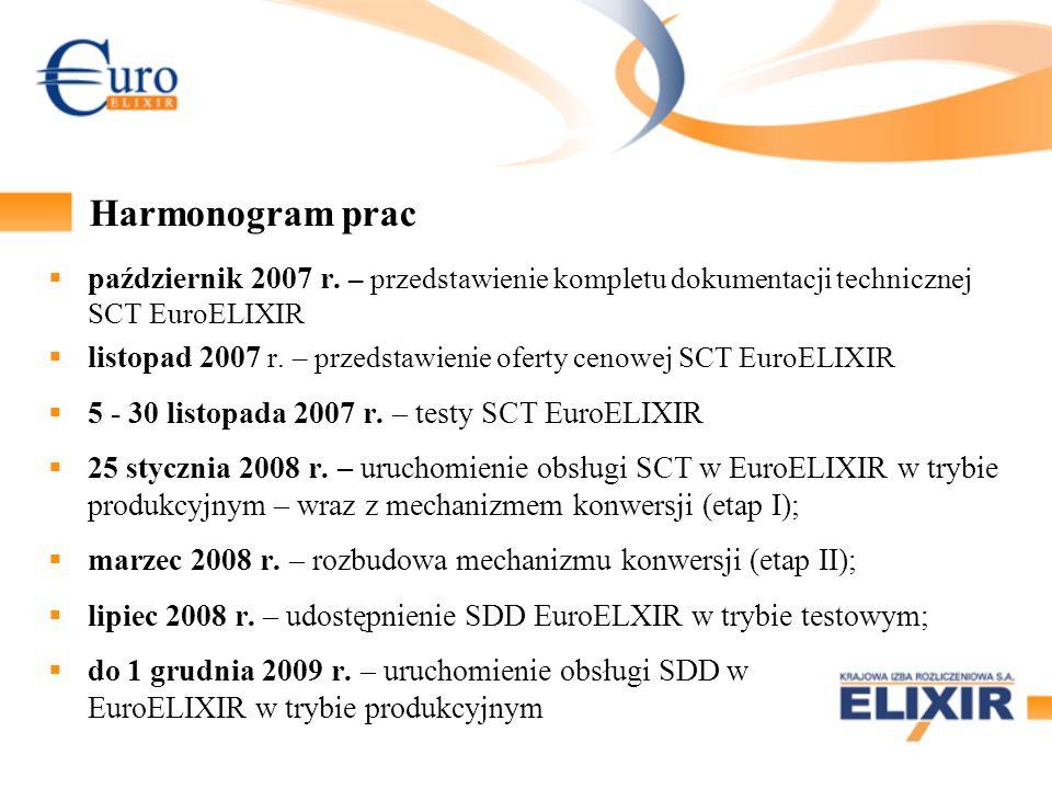 Harmonogram prac październik 2007 r. – przedstawienie kompletu dokumentacji technicznej SCT EuroELIXIR.