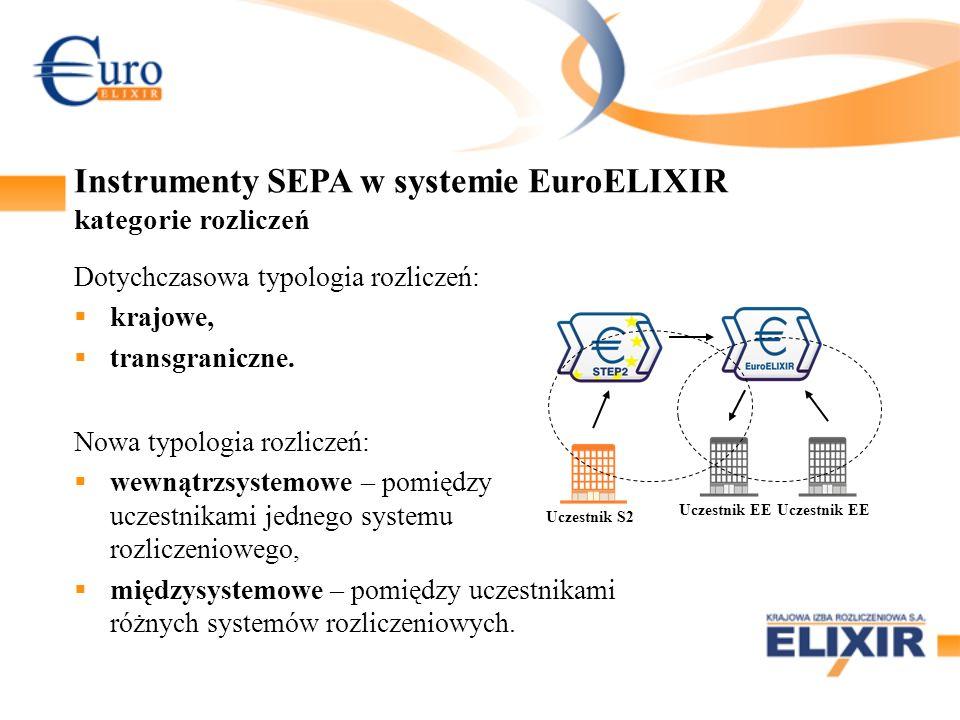 Instrumenty SEPA w systemie EuroELIXIR kategorie rozliczeń