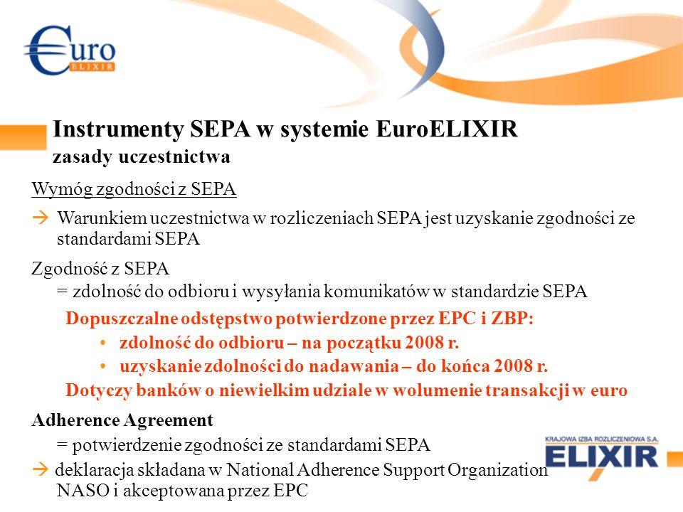 Instrumenty SEPA w systemie EuroELIXIR zasady uczestnictwa