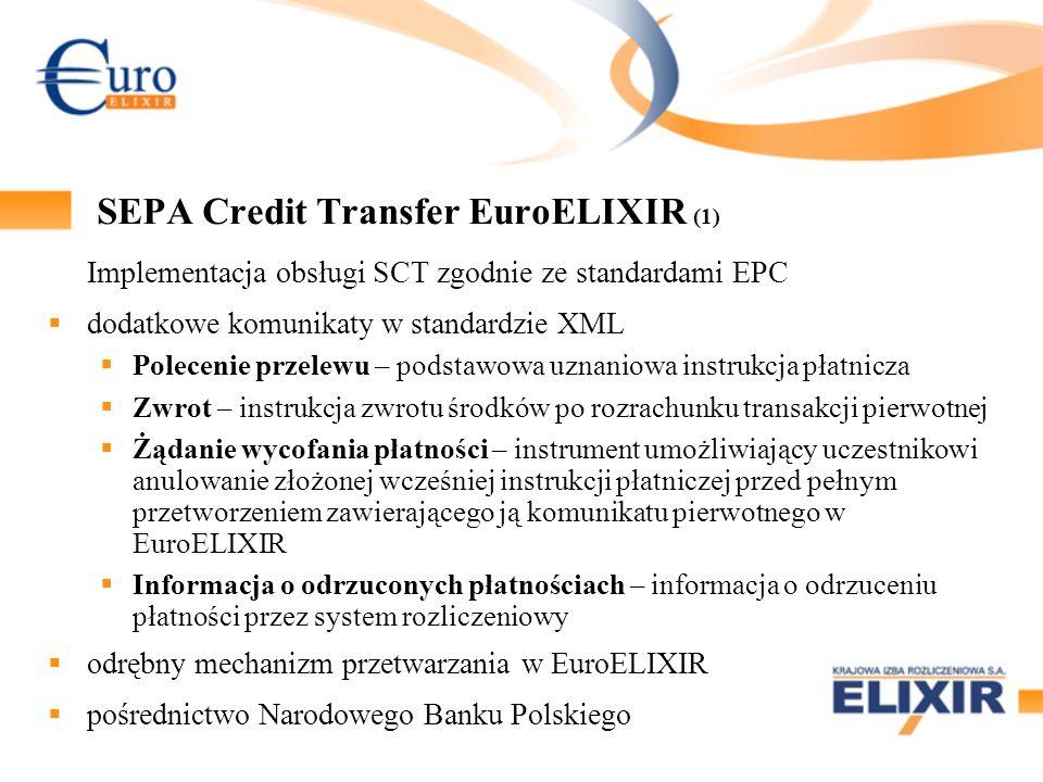 SEPA Credit Transfer EuroELIXIR (1)