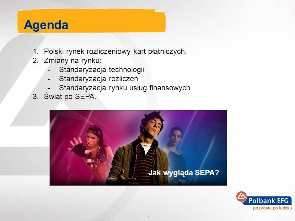 Agenda Polski rynek rozliczeniowy kart płatniczych. Zmiany na rynku: