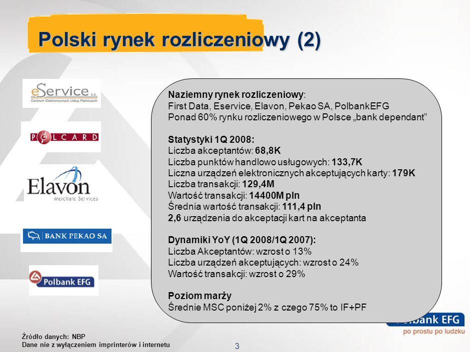 Polski rynek rozliczeniowy (2)