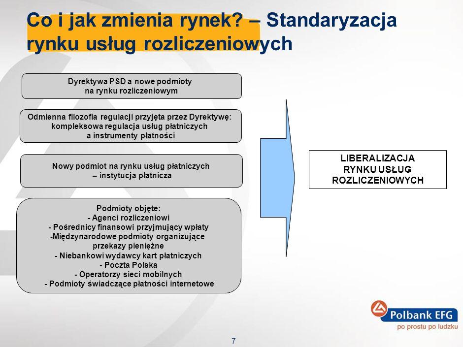 Co i jak zmienia rynek – Standaryzacja rynku usług rozliczeniowych