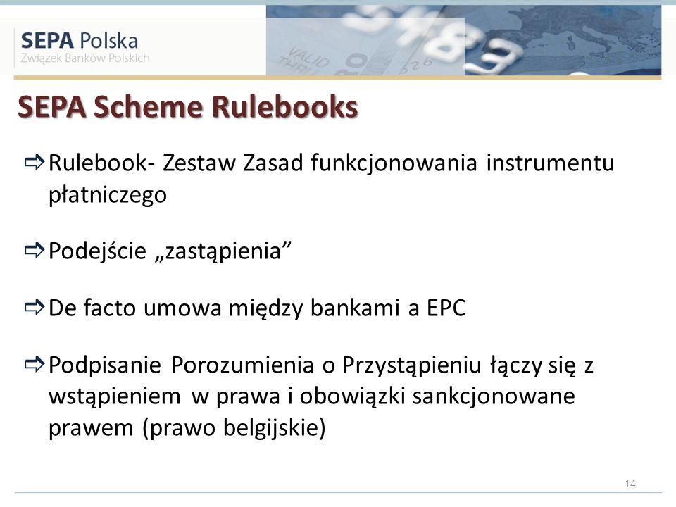 """SEPA Scheme RulebooksRulebook- Zestaw Zasad funkcjonowania instrumentu płatniczego. Podejście """"zastąpienia"""
