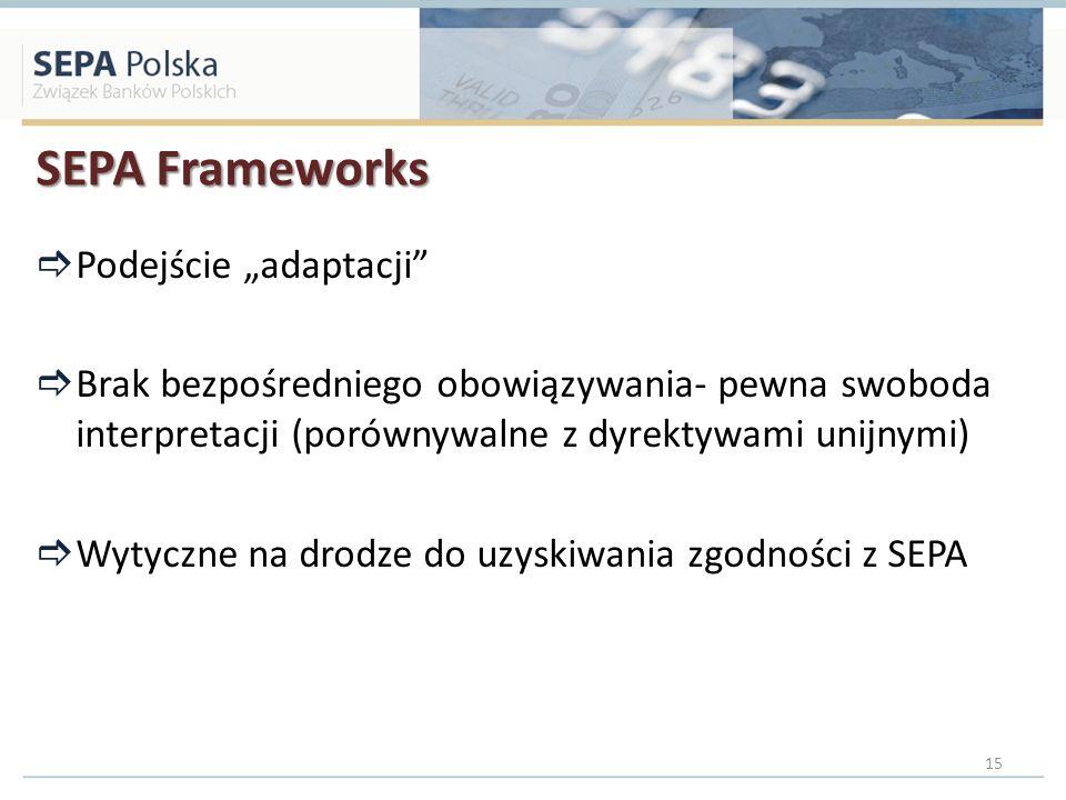 """SEPA Frameworks Podejście """"adaptacji"""