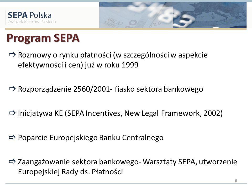 Program SEPA Rozmowy o rynku płatności (w szczególności w aspekcie efektywności i cen) już w roku 1999.