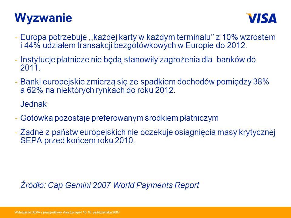 Wyzwanie Europa potrzebuje ,,każdej karty w każdym terminalu'' z 10% wzrostem i 44% udziałem transakcji bezgotówkowych w Europie do 2012.