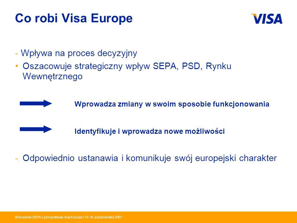 Co robi Visa Europe Wpływa na proces decyzyjny