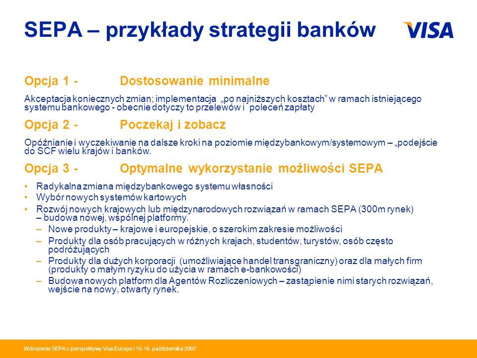 SEPA – przykłady strategii banków