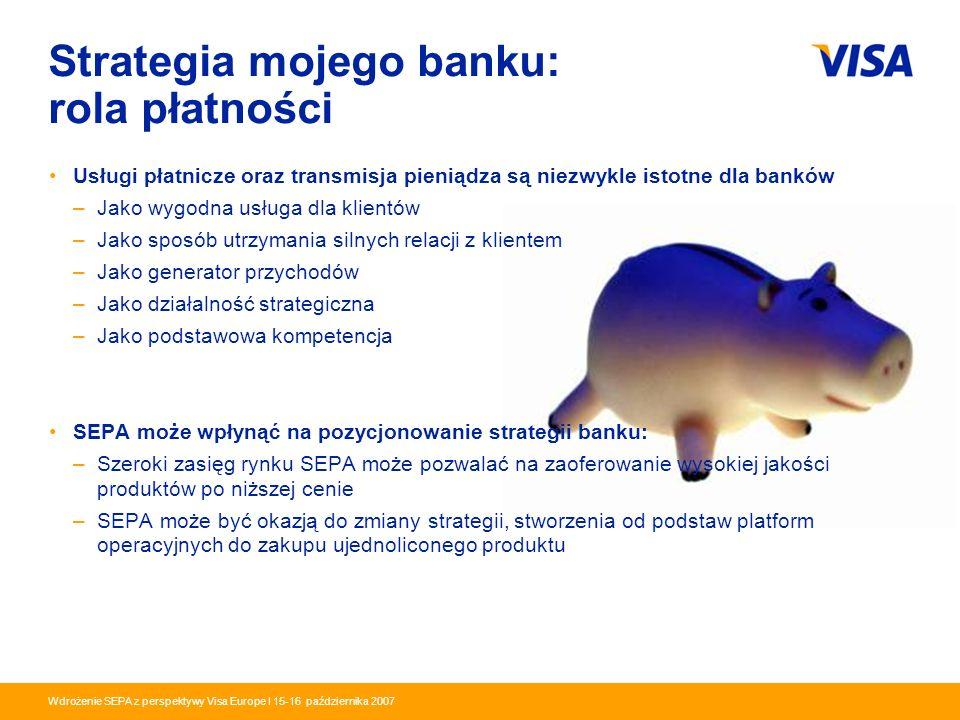 Strategia mojego banku: rola płatności