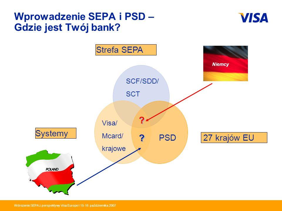 Wprowadzenie SEPA i PSD – Gdzie jest Twój bank