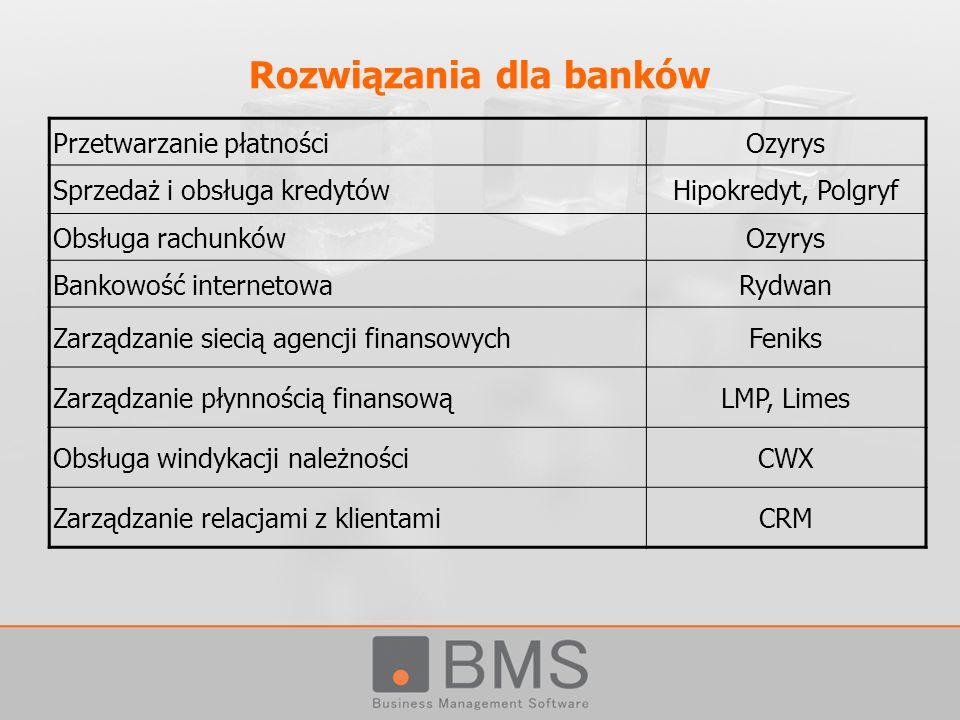 Rozwiązania dla banków