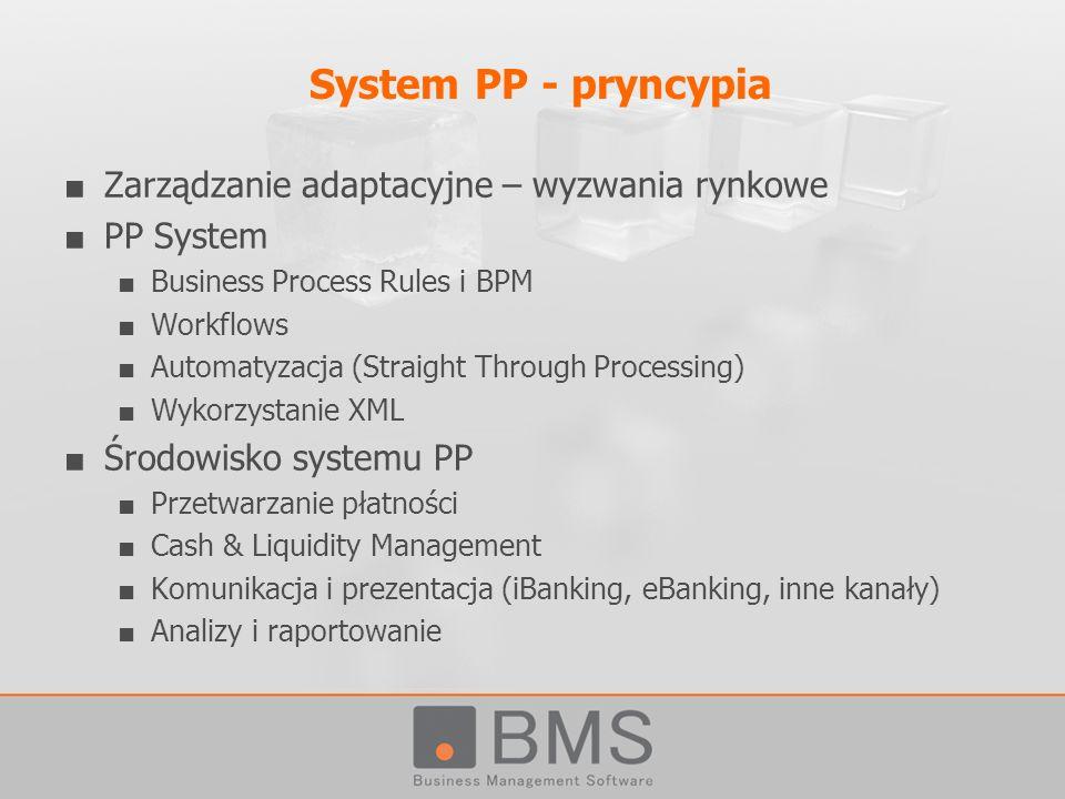 System PP - pryncypia Zarządzanie adaptacyjne – wyzwania rynkowe