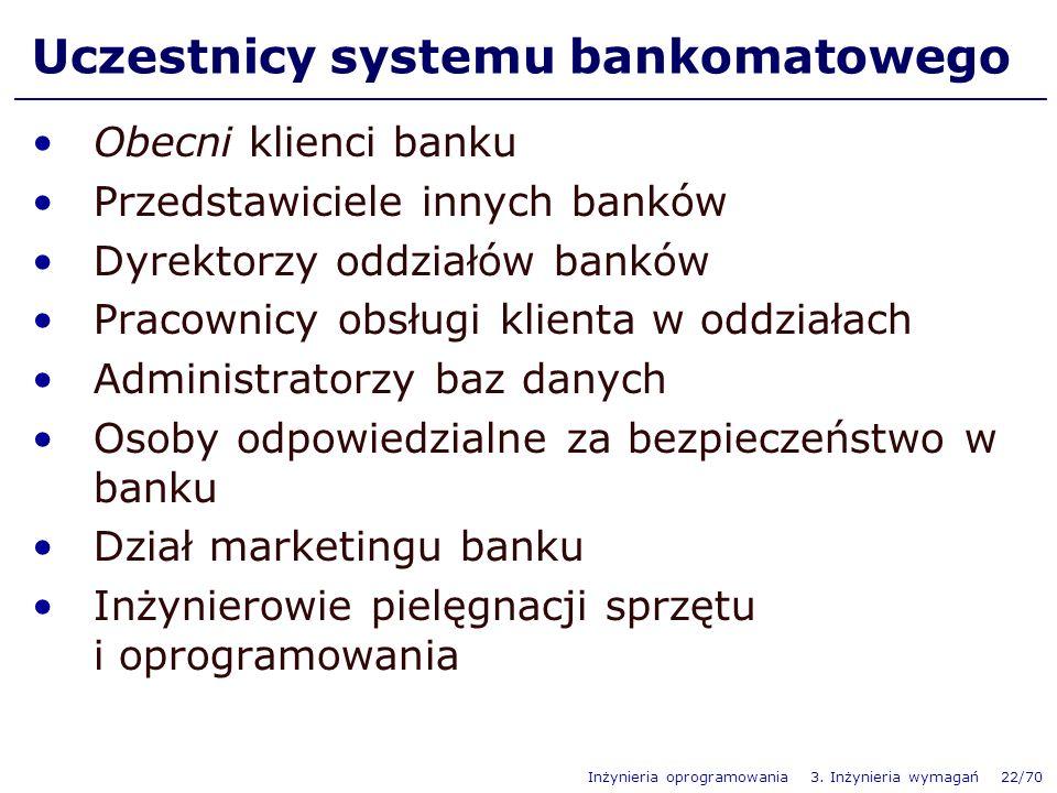 Uczestnicy systemu bankomatowego