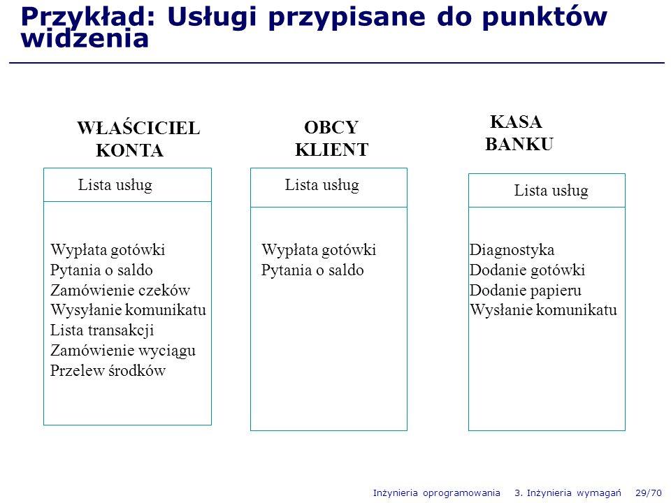 Przykład: Usługi przypisane do punktów widzenia