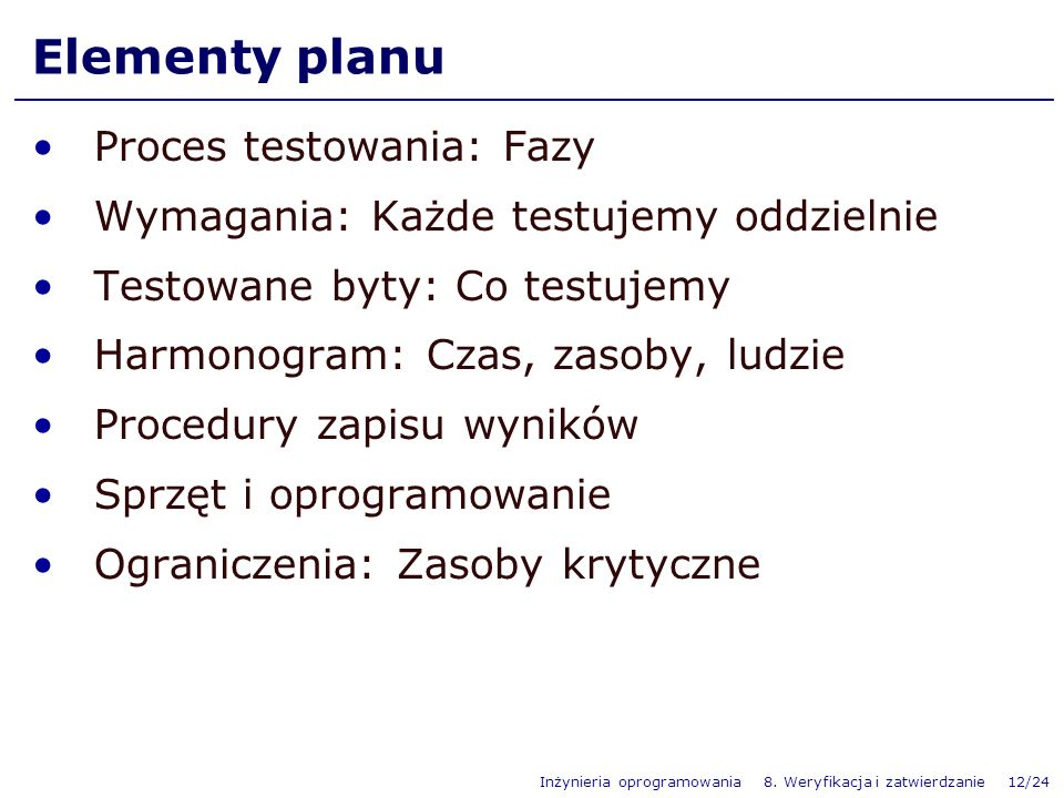 Elementy planu Proces testowania: Fazy