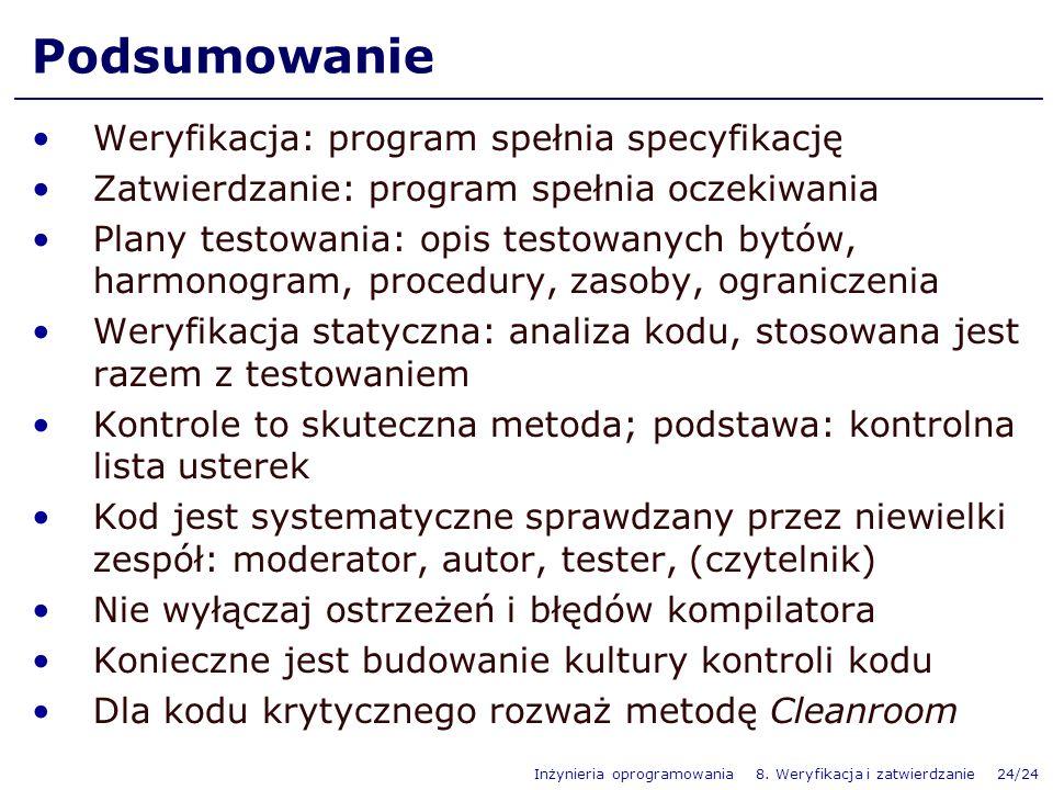 Podsumowanie Weryfikacja: program spełnia specyfikację