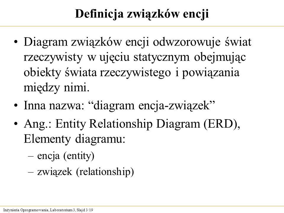 Definicja związków encji