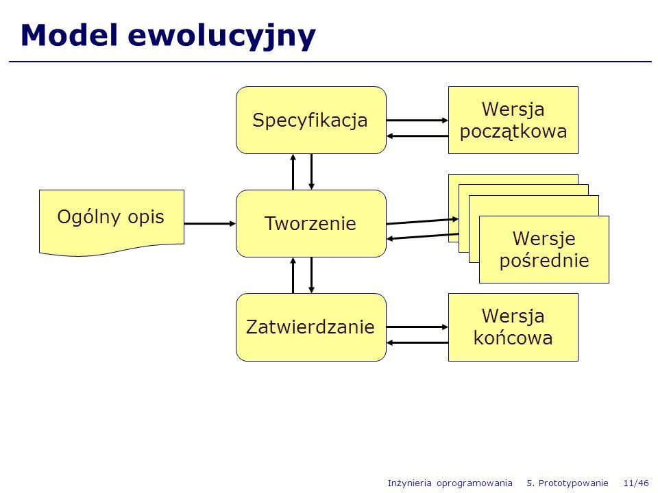 Model ewolucyjny Wersja początkowa Specyfikacja Ogólny opis Tworzenie