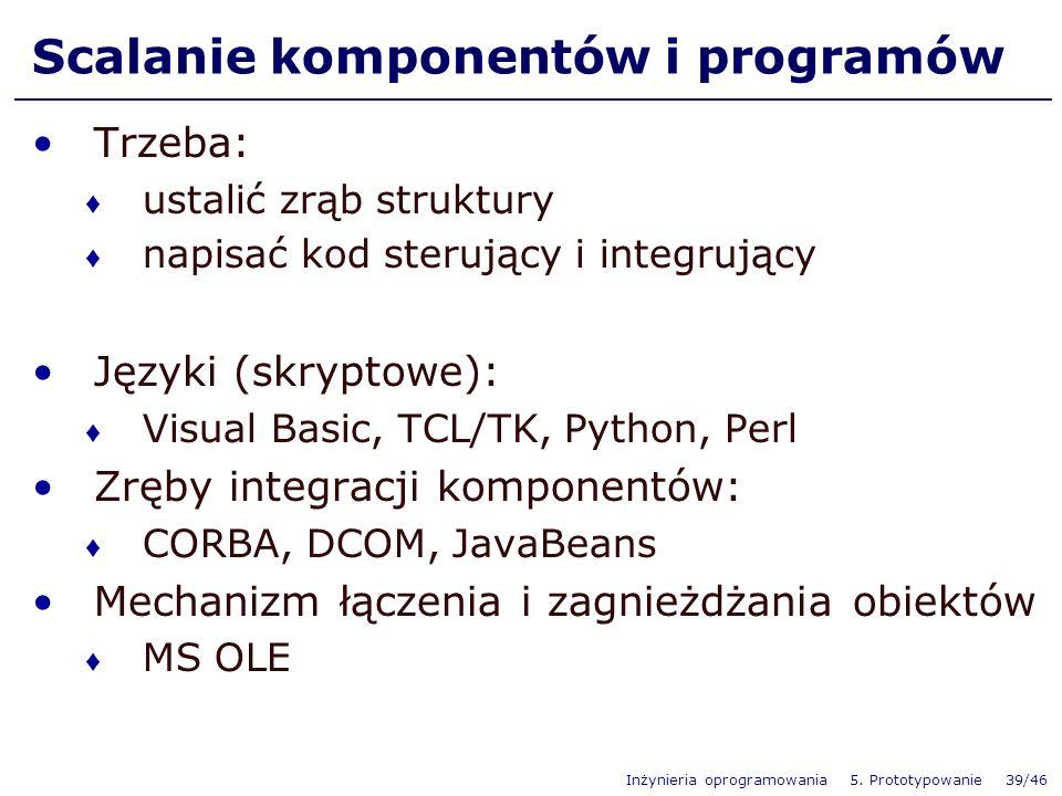 Scalanie komponentów i programów