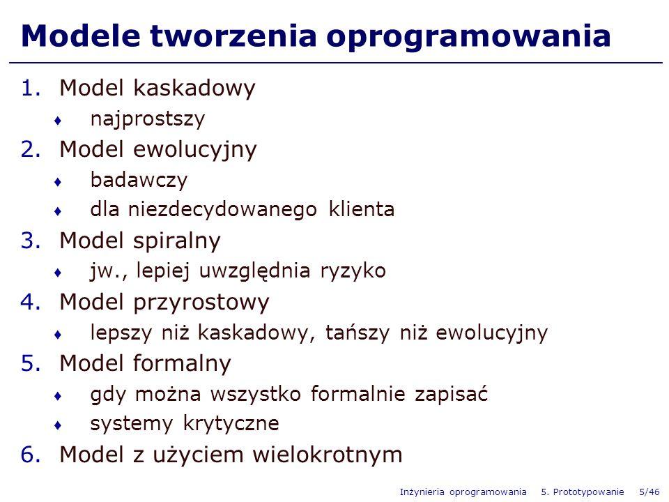 Modele tworzenia oprogramowania