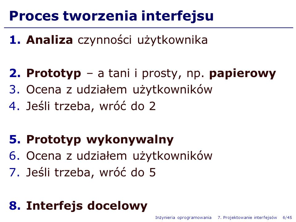 Proces tworzenia interfejsu