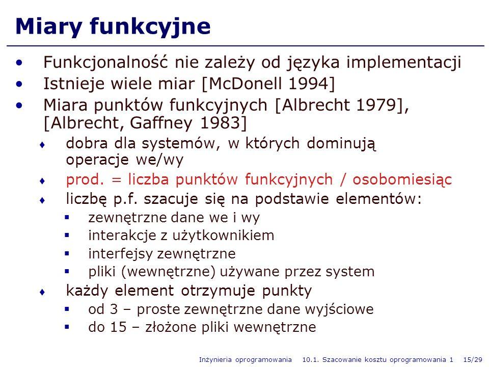 Miary funkcyjne Funkcjonalność nie zależy od języka implementacji