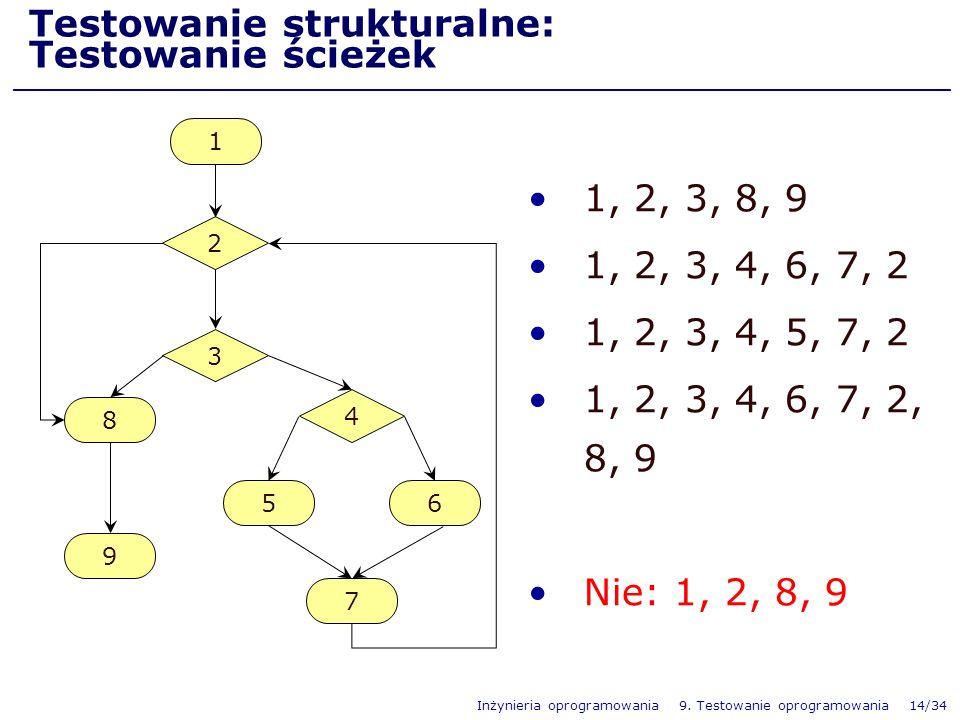 Testowanie strukturalne: Testowanie ścieżek