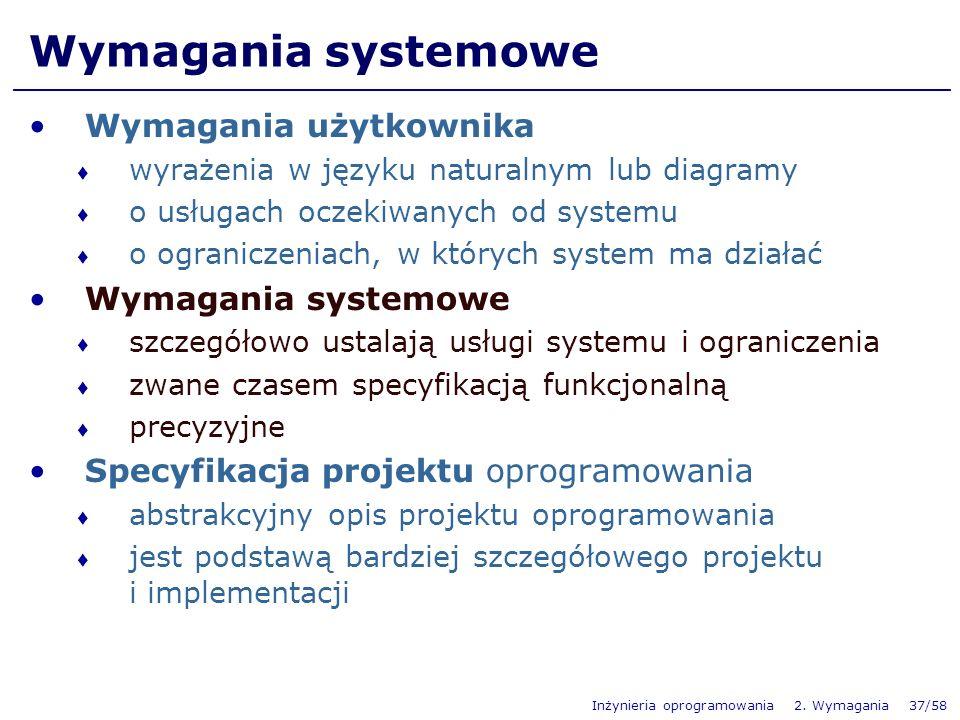 Wymagania systemowe Wymagania użytkownika Wymagania systemowe