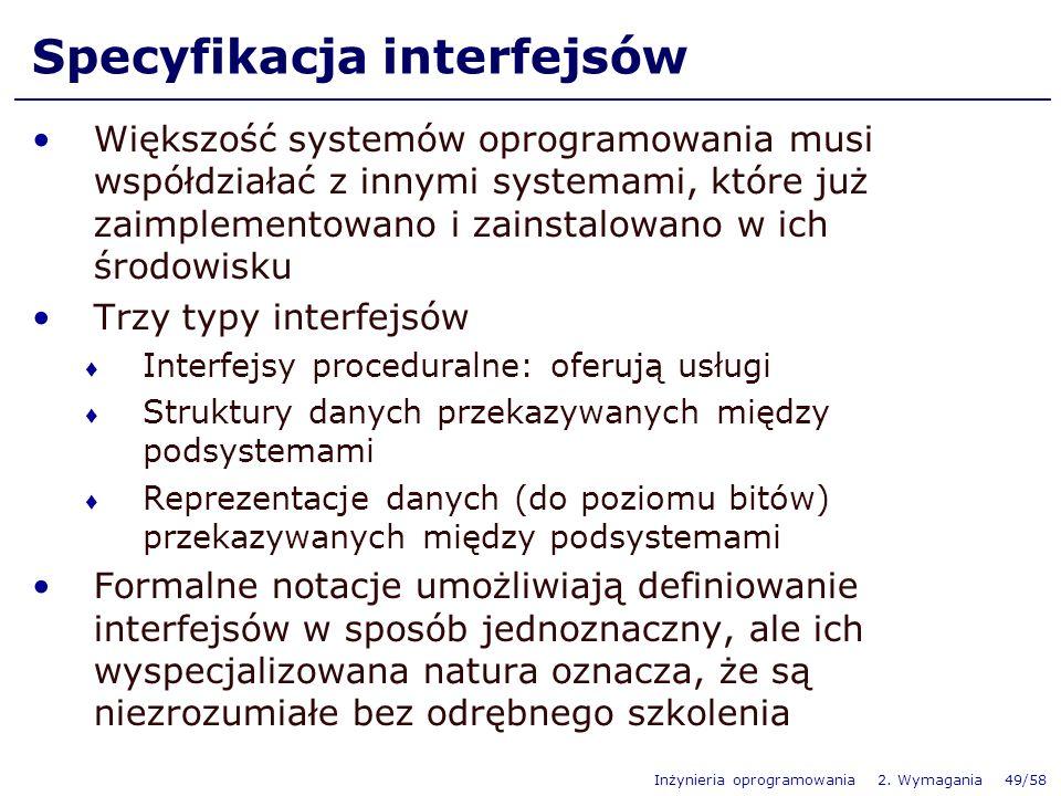 Specyfikacja interfejsów