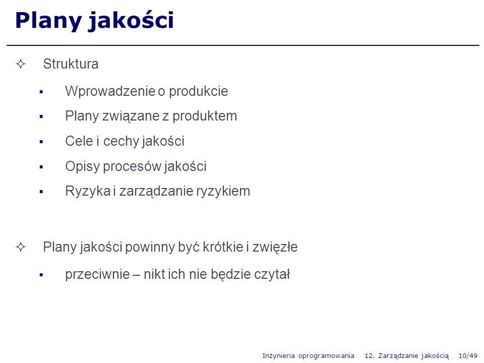 Plany jakości Struktura Wprowadzenie o produkcie