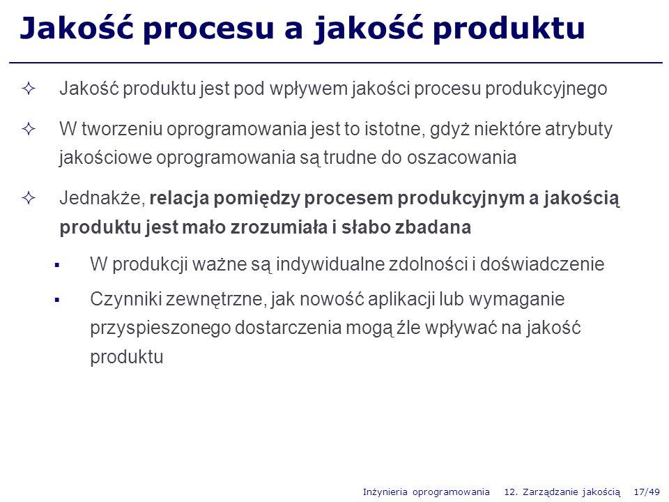 Jakość procesu a jakość produktu