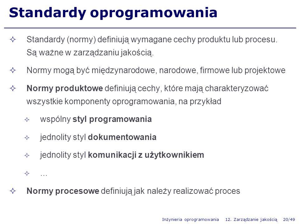 Standardy oprogramowania