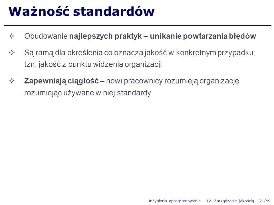 26/03/2017 Ważność standardów. Obudowanie najlepszych praktyk – unikanie powtarzania błędów.
