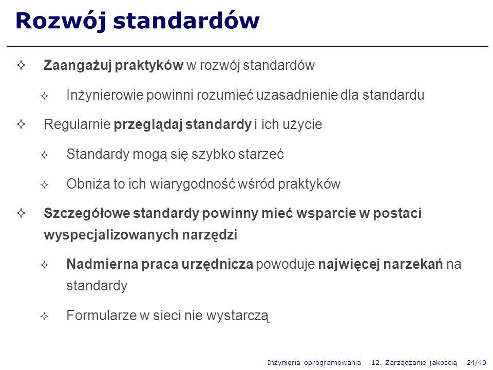 Rozwój standardów Zaangażuj praktyków w rozwój standardów
