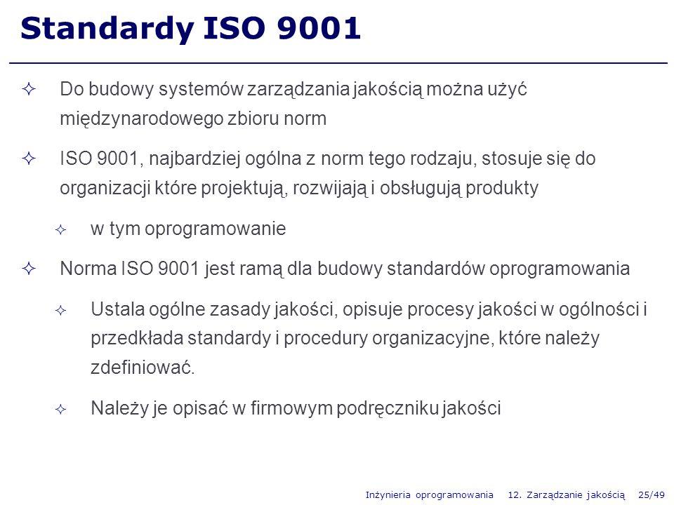 Standardy ISO 9001 Do budowy systemów zarządzania jakością można użyć międzynarodowego zbioru norm.