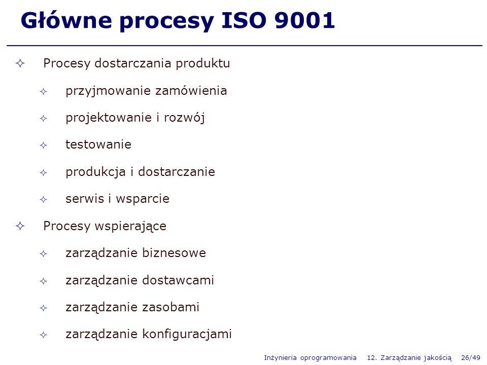 Główne procesy ISO 9001 Procesy dostarczania produktu