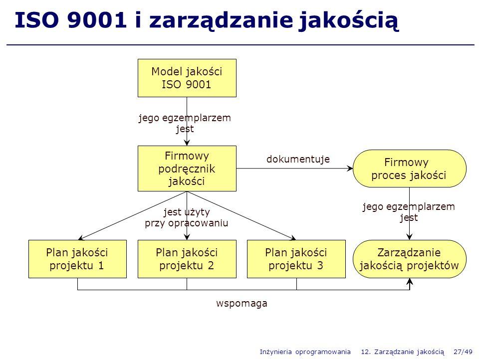 ISO 9001 i zarządzanie jakością